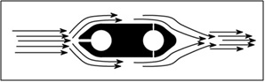 Medidores de caudal Pitot promediado